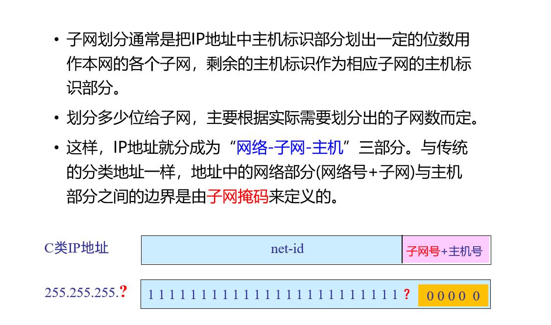 计算机网络子网划分相关知识点
