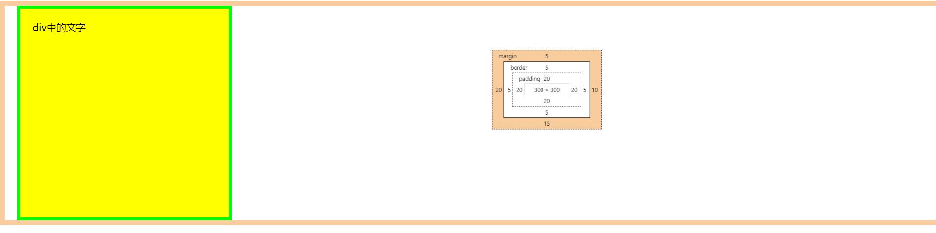 4:CSS盒子模型