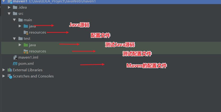 Maven:使用IDEA基于Maven创建Java基础项目