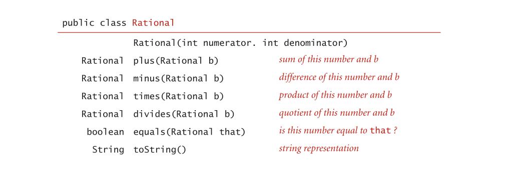 《算法第四版》课后练习题1.2.16答案