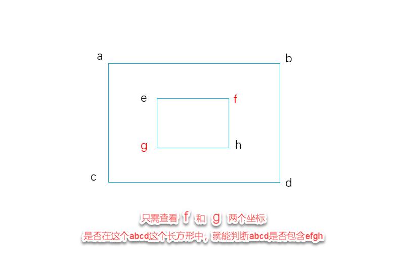 《算法第四版》课后练习题1.2.3答案