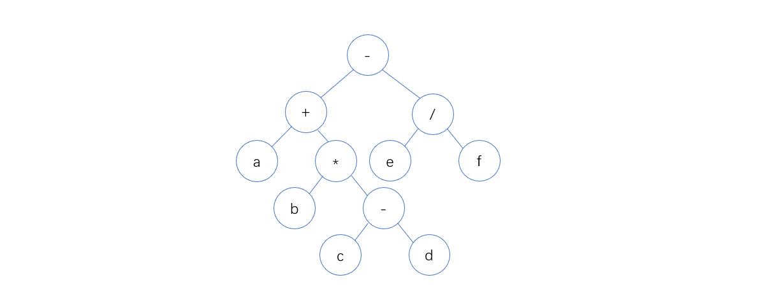 二叉树的形态、分类、存储、以及遍历和计数