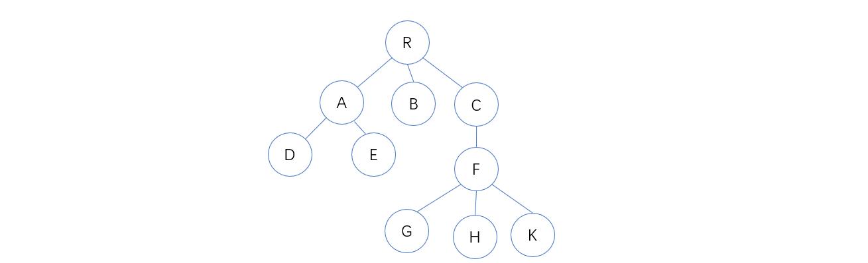 树的存储表示、树和二叉树以及森林的相互转换、树和森林的深度优先遍历和广度优先遍历
