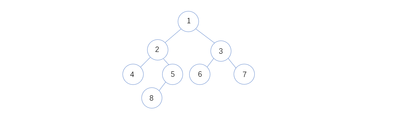 Huffman树和Huffman算法的讲解以及代码实现