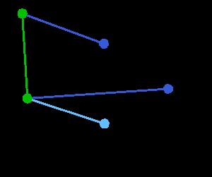 Prim算法求最小生成树