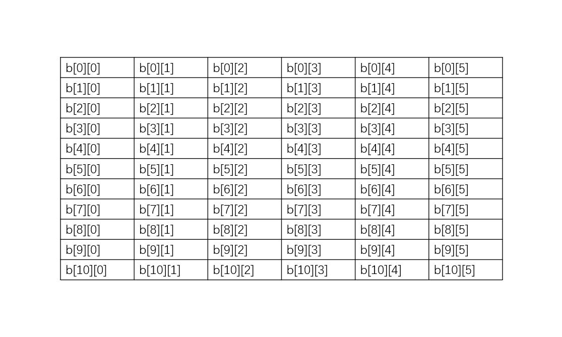 《算法第四版》课后练习题1.1.26-1.1.30答案